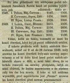 Statistika nákladu Národních nowin za roky 1848 a 1849