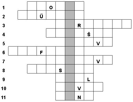 Zadání deváté křížovky