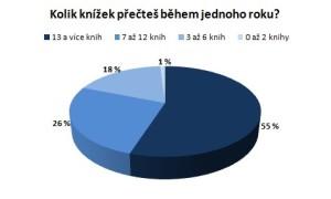tz_cteni_pomaha1