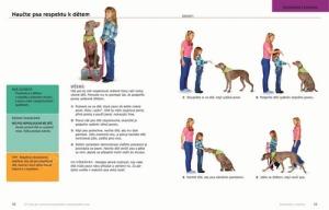 101 tipu jak vychovat poslusneho a spokojeneho psa
